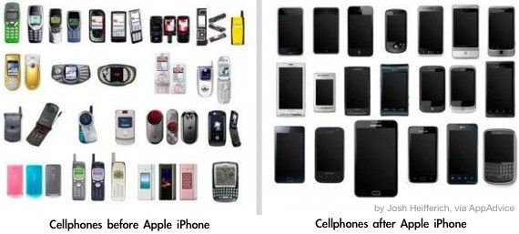 140501_phones_before_after_iphone.jpg