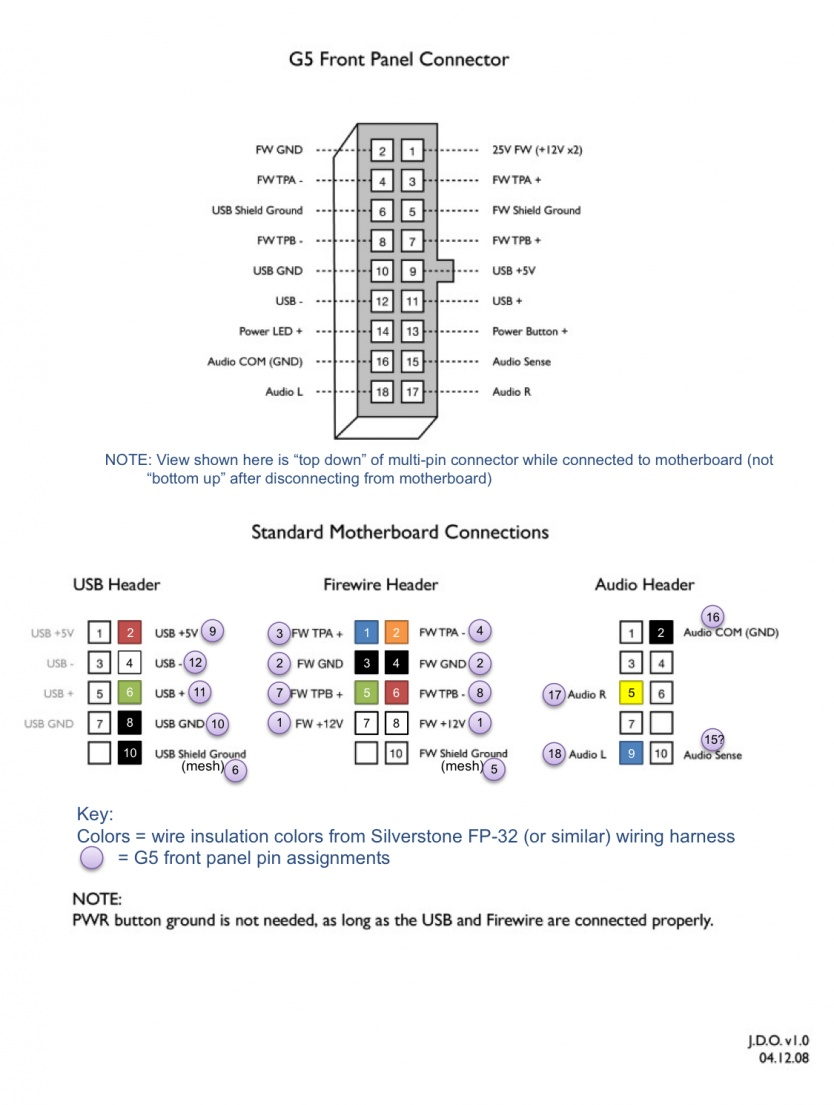 Xbox 360 Usb Wiring Diagram Vehicle Diagrams To Front Panel For Light Switch U2022 Rh Lomond Tw Hook Up Kinect