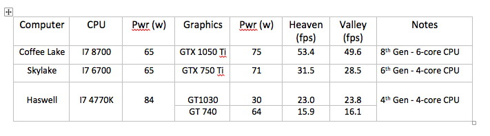 Graphics Benchmarks.jpg