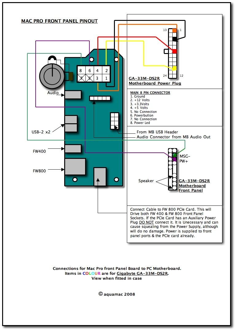 G5 Front Panel Wiring Diagram