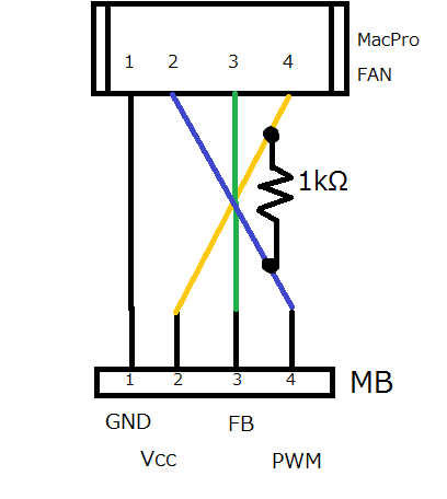 macpro fan pinout tonymacx86 com pwm fan wiring diagram at n-0.co