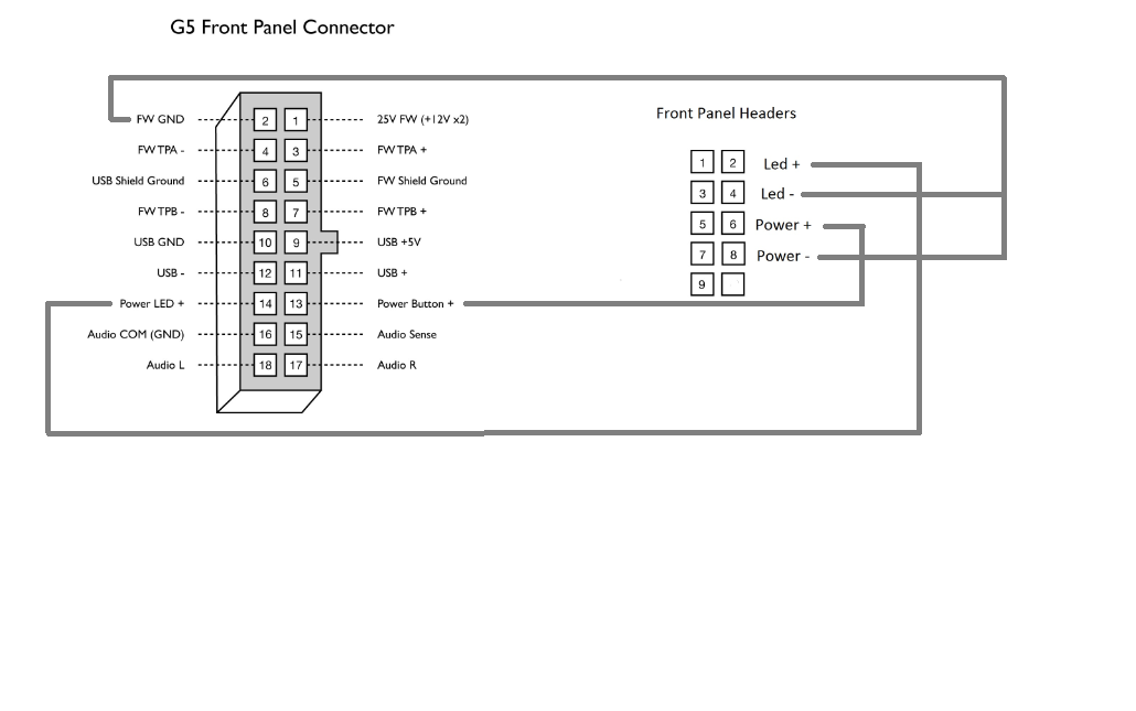 power mac g4 connection wires wiring diagrams