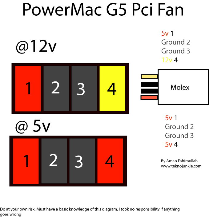 Powermac g5 wiring diagram wiring diagram virtual fretboard powermac g5 wiring diagram and schematic asfbconference2016 Images