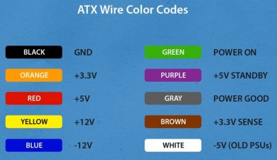 Color Colour Coding Resource For Pc Wiring on motherboard resistor