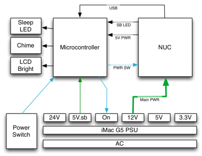 Block Diagram.png